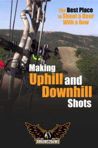 Making Uphill and Downhill Shots